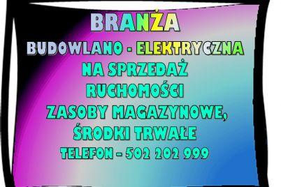 syndyk-sprzeda-syndyk-ogłasza-ardobiejewska.pl-komunikaty-ogloszenia-przetargi-z-wolnej-reki-ruchomosci-nieruchomosci-na-sprzedaz-pakiet-wierzytelnosci-branza-budowlano-elektryczna-kar-ziem.jpg